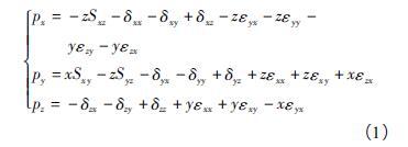基于切比雪夫多项式的数控机床几何误差参数化建模